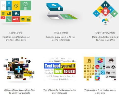 Visme, herramienta para crear gratis presentaciones, infografías, banners y más | Tendencias Educativas | Scoop.it