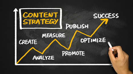How to Know Which Content to Create for SEO | Wood Street Content Marketing Collection | Scoop.it
