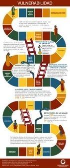 Representación gráfica: Vulnerabilidad « The State of the Campaign ... | Dibujo Tecnológico | Scoop.it