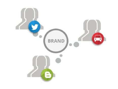 Lanciato Augure Influencers, il primo motore che trova chi conta veramente sul web | Social Media Italy | Scoop.it