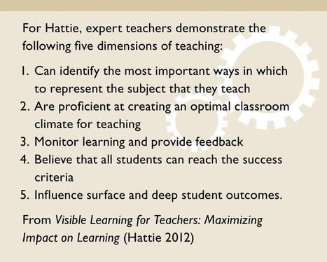 Virtual Learning Network: NZ e-Learning pedagogy: Developing a New Zealand e-Learning pedagogy | Pedagogy in schools | Scoop.it
