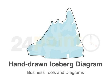 Iceberg PowerPoint  Diagram - Hand-drawn | PowerPoint Presentation Tools and Resources | Scoop.it