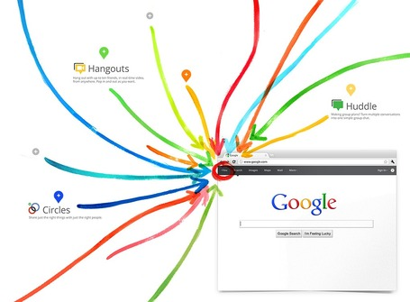 Where Does Google+ Fit In Education? - Edudemic | iGeneration - 21st Century Education | Scoop.it