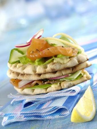 Recette complète - Sandwich polaire - Proposée par 750 grammes   picnic   Scoop.it
