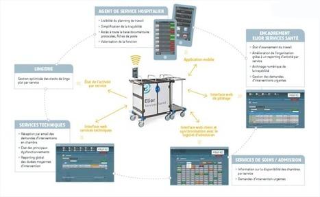 Hôpital : lancement du premier chariot connecté - Buzz-esanté | Buzz e-sante | Scoop.it