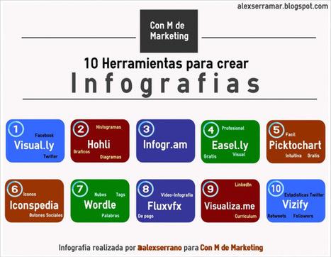 10 Herramientas para crear infografías (II) | Uso inteligente de las herramientas TIC | Scoop.it