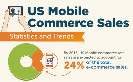 US mobile commerce sales [infographic] | Mobile Marketing for Businesses | Scoop.it