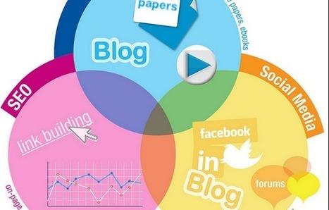 Marketing de Contenidos en las Redes Sociales   marketing   Scoop.it