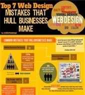 Top 7 Web Design mistakes that Businesses make | Website-Design | Scoop.it