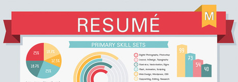 Why You Need a Visual Resume: Part One | Web Of Data | Scoop.it