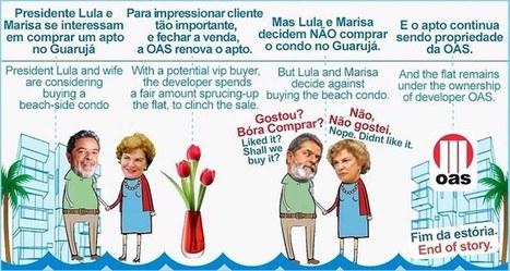 Em quatro frases, charge explica apartamento que fez Moro tornar Lula réu | EVS NOTÍCIAS... | Scoop.it