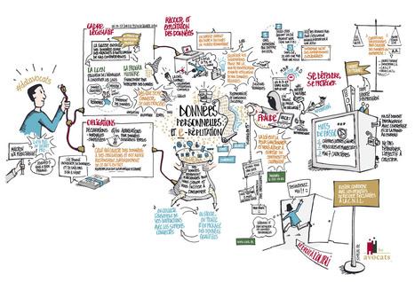 Synthèse graphique sur les données personnelles et l'e-réputation | La facilitation graphique et le design de l'information | Facilitation graphique | Scoop.it