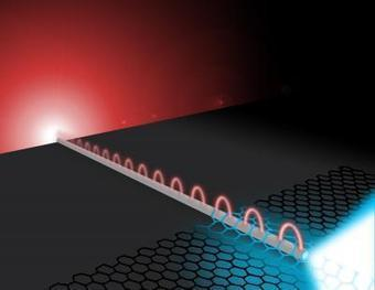 Atomically thin molybendum disulfide opens door to high-speed integrated nanophotonic circuits | Amazing Science | Scoop.it