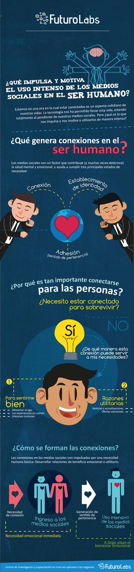 ¿Por qué nos enganchan tanto las Redes Sociales? #infografia #infographic #socialmedia | juancarloscampos.net | Scoop.it