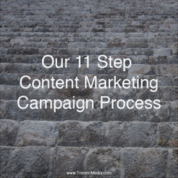 """Our 11 Step Content Marketing """"Campaign"""" Process 