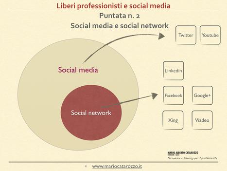Liberi professionisti e social: social network o social media?   Social media culture   Scoop.it