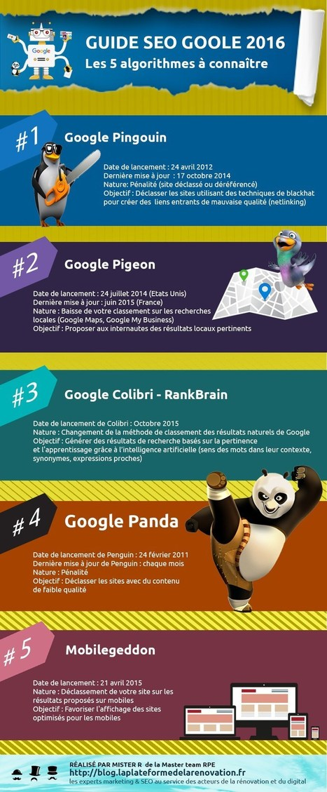 Guide référencement Google 2016 | Transformation digitale du BTP | Scoop.it