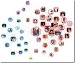 ¿PARA QUÉ SIRVEN?: Las redes sociales en educación | Maestr@s y redes de aprendizajes | Scoop.it