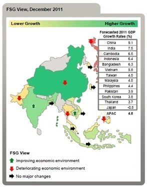 Despite Flooding and Property Market Declines – Asia Outlook still Bright | Pattaya Investors Club | Scoop.it