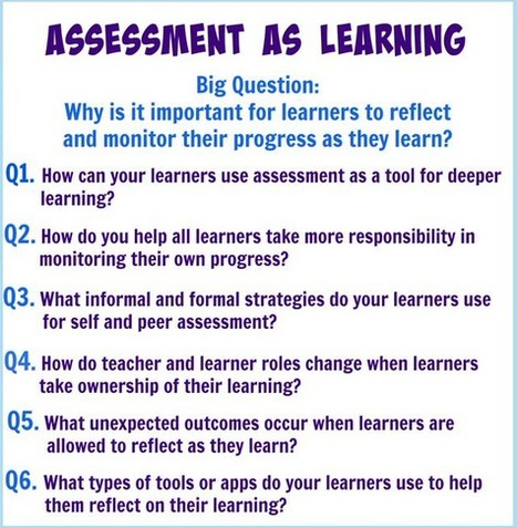Assessment AS Learning #plearnchat - March 23rd, 7pm ET | On education | Scoop.it