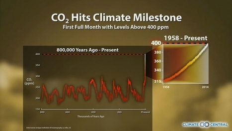 CO2 Levels above 400 PPM Threshold for Third Month in a Row | Recycling and conservation programs in other countries | Scoop.it
