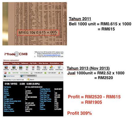 Cara nak buat duit dengan saham? | encik titan | Scoop.it