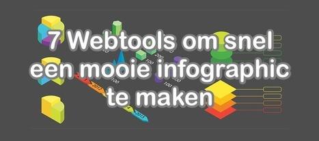 Edu-Curator: 7 Webtools om snel een mooie infographic te maken | Infographics in het onderwijs | Scoop.it