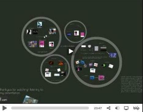 Megi's A2 Media Blog: A2 Evaluation   SpencerAyres   Scoop.it