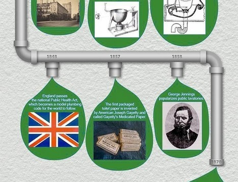 An Infographic On Early Plumbing History | PCFSCT - Know more than Local plumbers! | DIY Plumbing Tips & Plumbing Infographics | Scoop.it