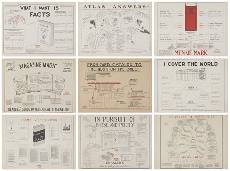 10 vintage library infographics from the 30s and 40s (pictures)   LibraryLinks LiensBiblio   Scoop.it