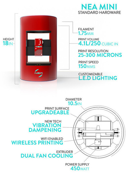 NEA 3D: Stylish & Upgradeable 3D Printing for All   Open Source Hardware News   Scoop.it