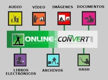 Online-convert: Cómo convertir formatos gratis sin instalar nada   EFL- ESL Teaching & Learning Tools   Scoop.it