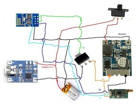 Serial Telemetry To Wi-Fi With An ESP8266   Arduino, Netduino, Rasperry Pi!   Scoop.it