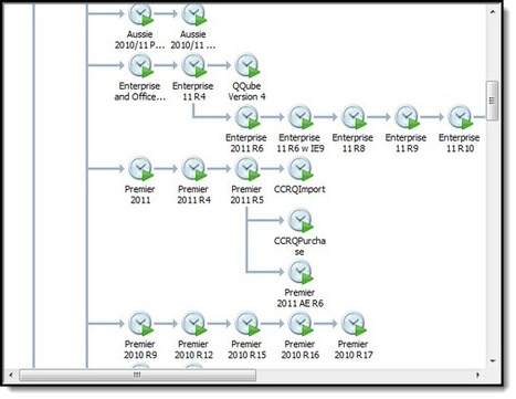 How I Use VMWare Workstation to Manage QuickBooks - QuickBooks and Beyond   Happen' Happenings   Scoop.it