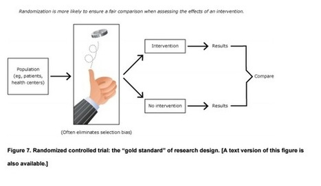 Health Information Technology: A Guide to Study Design For the Perplexed   THCB   cancer advocacy   Scoop.it