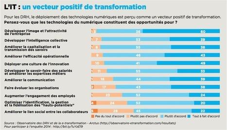 Collaboration – Pour fédérer les compétences, les entreprises sortent le grand jeu | Société 2.0 | Scoop.it