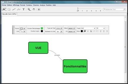 Représenter vos idées avec un organisateur graphique performant | Thot Cursus | Medic'All Maps | Scoop.it