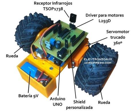 Robot controlado por Infrarrojos | Electronica | Scoop.it