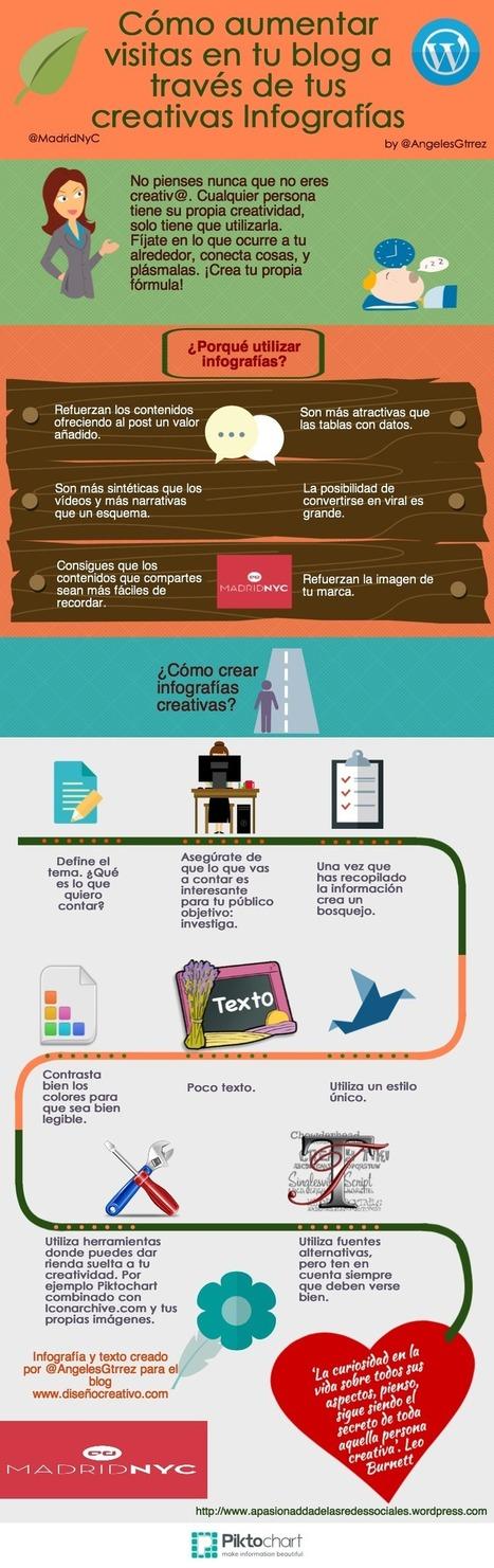 Cómo aumentar visitas en tu blog a través de creativas Infografías | CADENA DE VALOR | Scoop.it