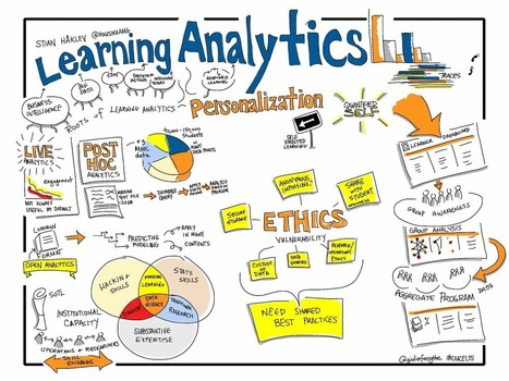 Learning analytics & transparency | Distance Education & Open Learning | Scoop.it
