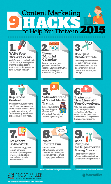 9 Content Marketing Hacks to Help You Thrive in 2015   Marketing   Scoop.it