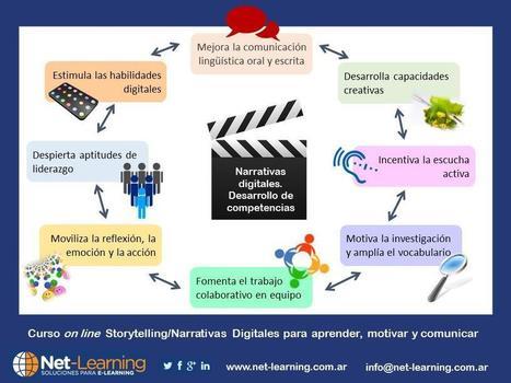 Narrativas digitales como estrategia para el desarrollo de competencias Powered by RebelMouse | Edulateral | Scoop.it