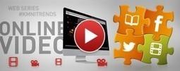 Utiliser la vidéo pour ses RP : Premiers pas | Veille informationnelle & recherche documentaire | Scoop.it