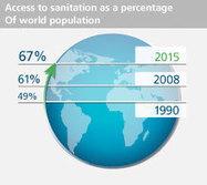 UN-Water Statistics - Sanitation | INTERNATIONAL YEAR OF WATER COOPERATION 2013 | Scoop.it