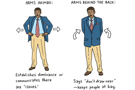 6 things you need to know about body language | Let's Get Down To Business | Scoop.it