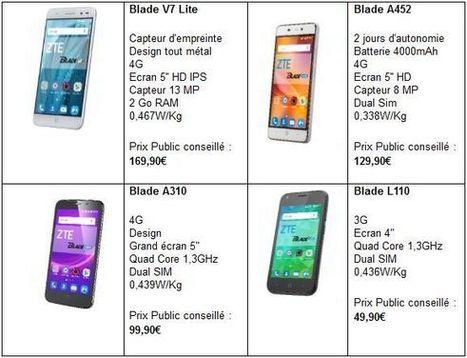 Les smartphones Blade, développés par ZTE, disponiblent chez Carrefour   Nalaweb   Scoop.it