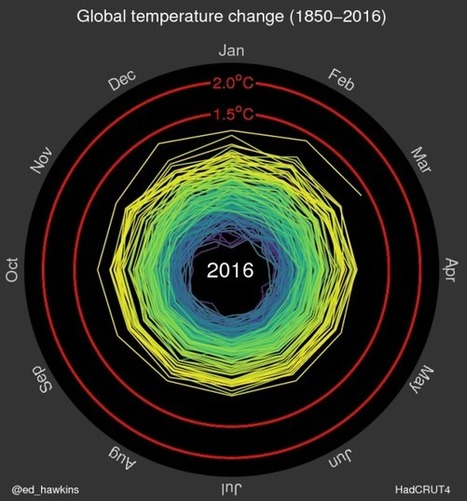 This Animation Lets You Watch Global Warming Heat Up Over 166 Years   Navigate   Scoop.it
