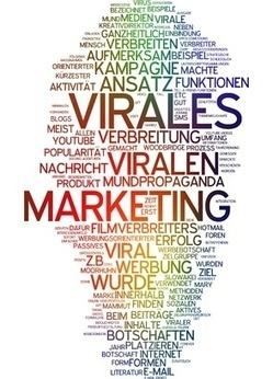La importancia del marketing visual en el B2B   Marketing online B2B   365 Inmo   Scoop.it