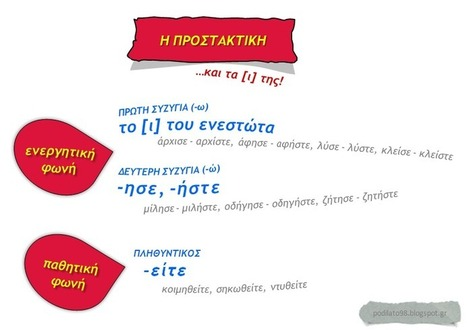 ΗΛΕΚΤΡΟΝΙΚΗ ΔΙΔΑΣΚΑΛΙΑ: Η λανθασμένη χρήση της προστακτικής | IMA-EDU.GR | Scoop.it