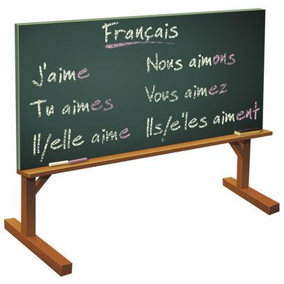 Le passé antérieur, niveau C1 - Avancé - Grammaire Française | Biblioconteúdos | Scoop.it